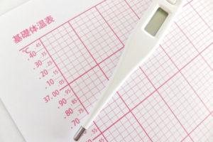 基礎体温表のグラフ